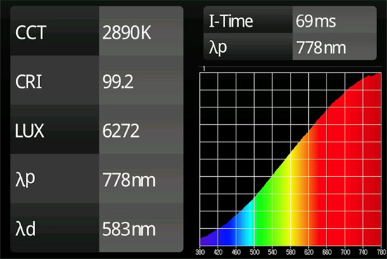 incandescent lamp spectrum